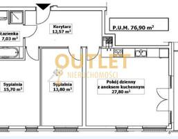 Mieszkanie na sprzedaż, Szczecin Warszewo, 77 m²