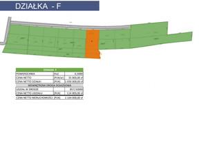 Grunt w inwestycji Działki przy ul. Polanka, Polanka, 2500 m²