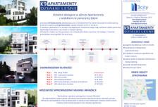 Mieszkanie w inwestycji K9 Apartamenty Działki Leśne, Gdynia, 87 m²