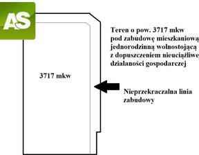 Działka na sprzedaż, Pszczyna Żeglarska, 3717 m²