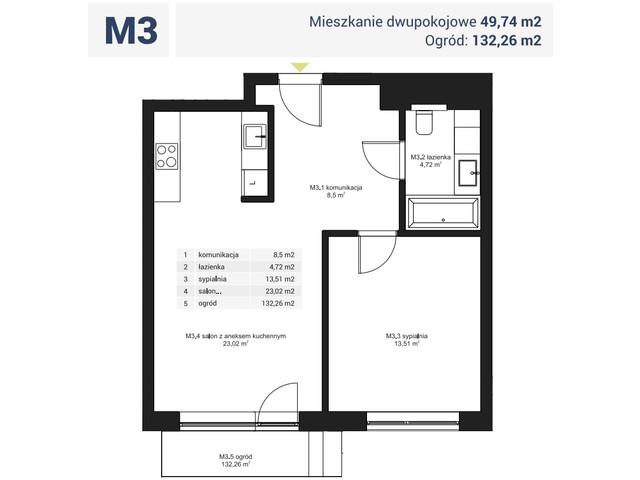 Morizon WP ogłoszenia | Mieszkanie w inwestycji Osiedle Pochyła, Warszawa, 50 m² | 0572
