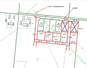 Działka na sprzedaż, Gdańsk Kokoszki, 1030 m²