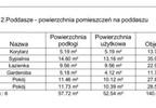 Dom na sprzedaż, Goszyce, 120 m²   Morizon.pl   9469 nr10