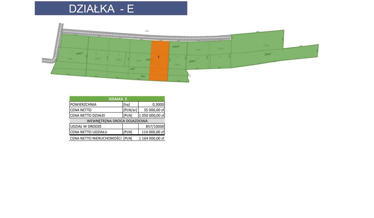 Grunt w inwestycji Działki przy ul. Polanka, Polanka, 3000 m²   Morizon.pl   5211