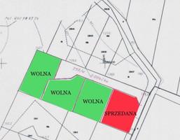 Morizon WP ogłoszenia | Działka na sprzedaż, Kąty Wrocławskie, 1000 m² | 7818