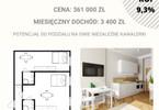 Morizon WP ogłoszenia | Mieszkanie na sprzedaż, Wrocław Krzyki, 53 m² | 8686