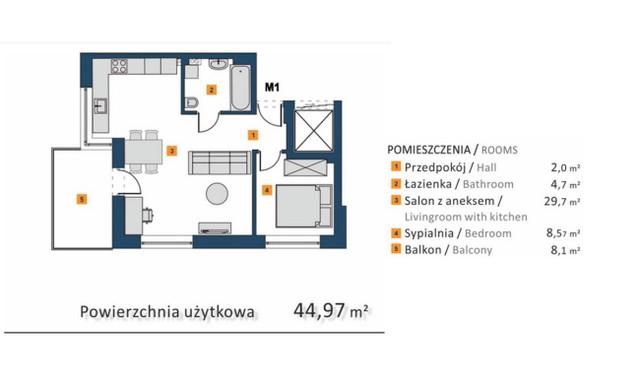 Mieszkanie na sprzedaż <span>Kraków, Zwierzyniec, Wola Justowska, bł. Królowej Jadwigi</span>