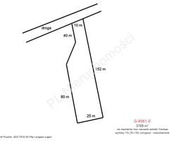 Morizon WP ogłoszenia   Działka na sprzedaż, Konotopa, 3109 m²   4656