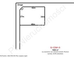 Morizon WP ogłoszenia | Działka na sprzedaż, Wolica, 1500 m² | 9871